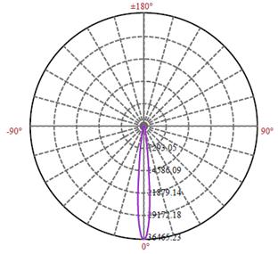 1651-S,CXA13XX,Cree Reflector,reflectors, aluminum reflectors, light reflectors, LED reflectors, LED reflector design, LED spot reflectors