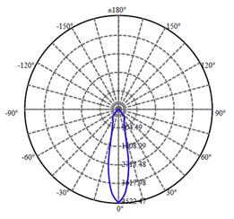 1687-M,MA-1313 7W,BMTC,reflectors, aluminum reflectors, light reflectors, LED reflectors, LED reflector design, LED spot reflectors